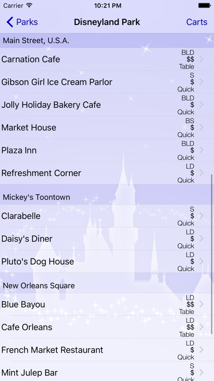Magic Guide for Disneyland: Wait Times & Dining screenshot-4