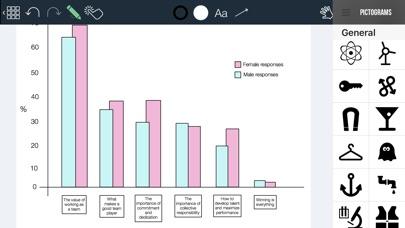 Grafio 3 diagram maker by ten touch ltd productivity category grafio 3 diagram maker ccuart Image collections