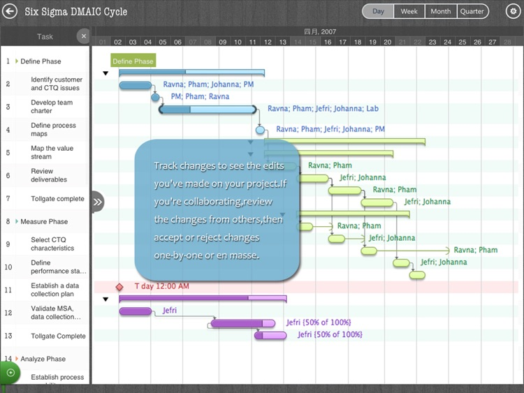 Project Gantt Charts Schedule screenshot-4