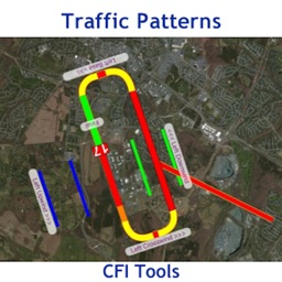 CFI Tools Traffic Patterns