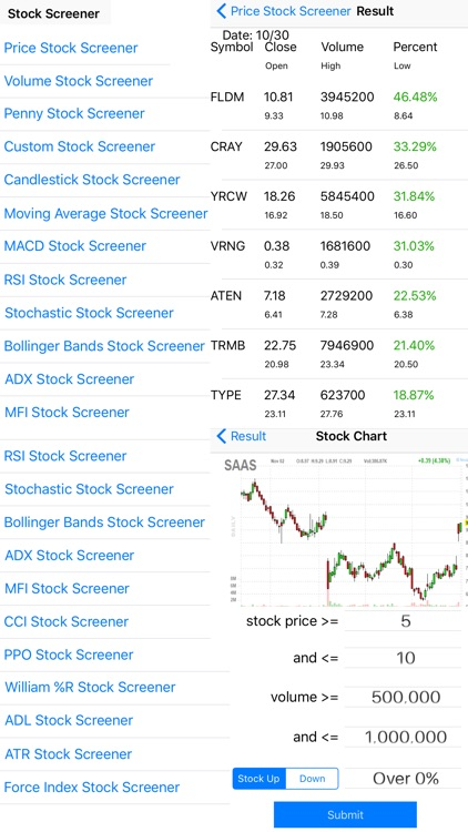Stock Screener Pro - Technical