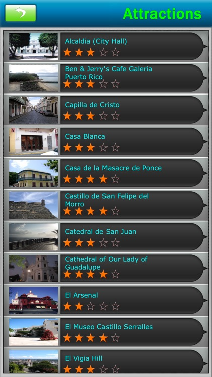 Puerto Rico Offline Map Travel Guide
