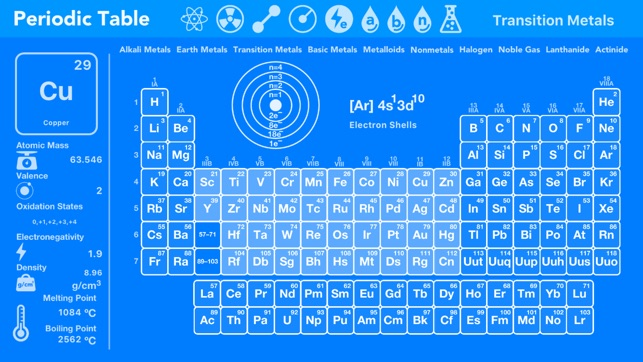 Periodic table chemistry on the app store urtaz Images