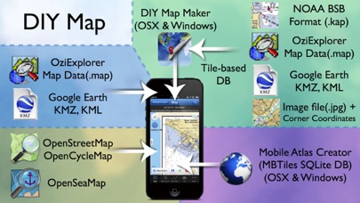 DIY Map GPS (App for World Travelers) by Builtsoft (iOS, United