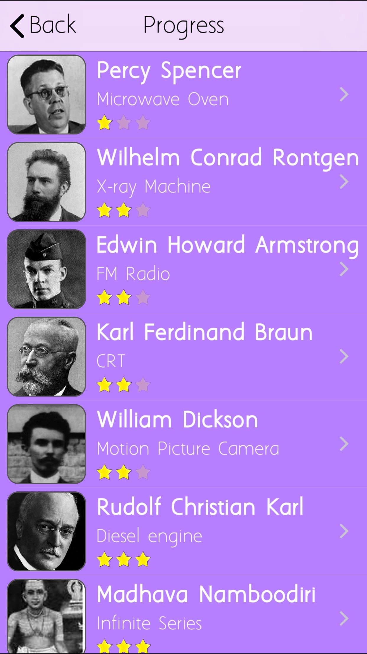 Know It All - Inventors Screenshot
