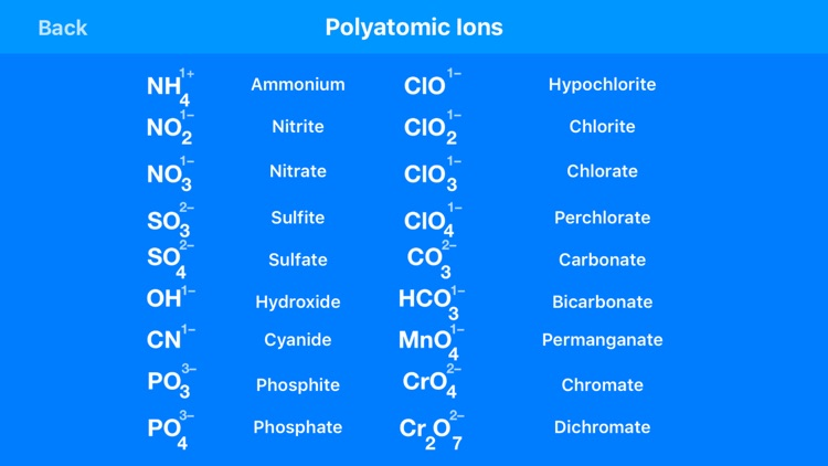 Periodic Table Chemistry screenshot-4