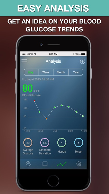 Diabeto - Free Diabetes Management App