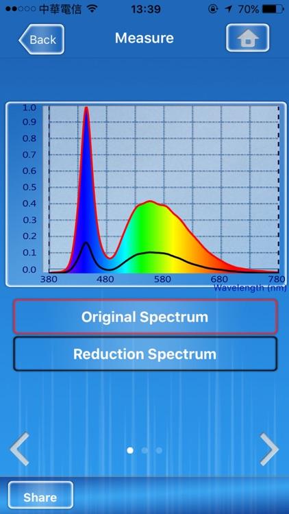 Spectrum Genius Transmittance