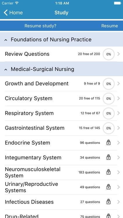 NCLEX-RN® - Mosby's Exam Prep 2017