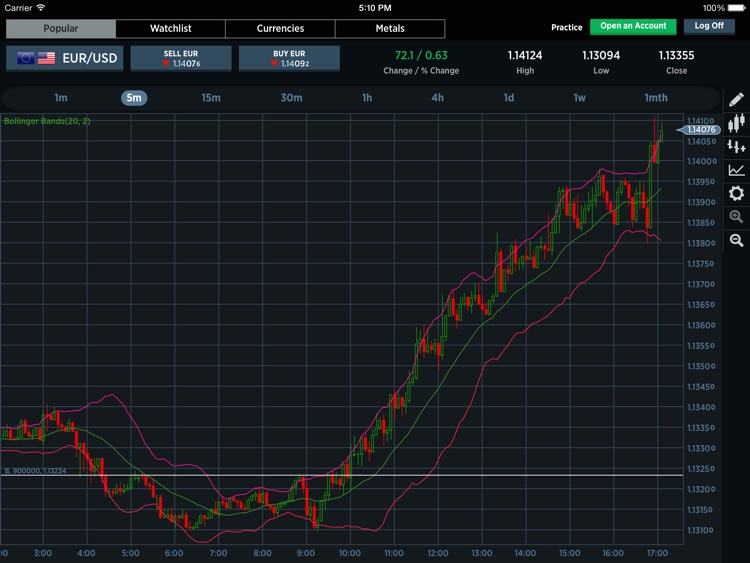 FOREXTrader for iPad screenshot-3
