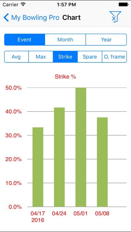 My Bowling Pro screenshot-3