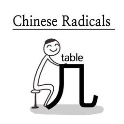 Chinese Radicals