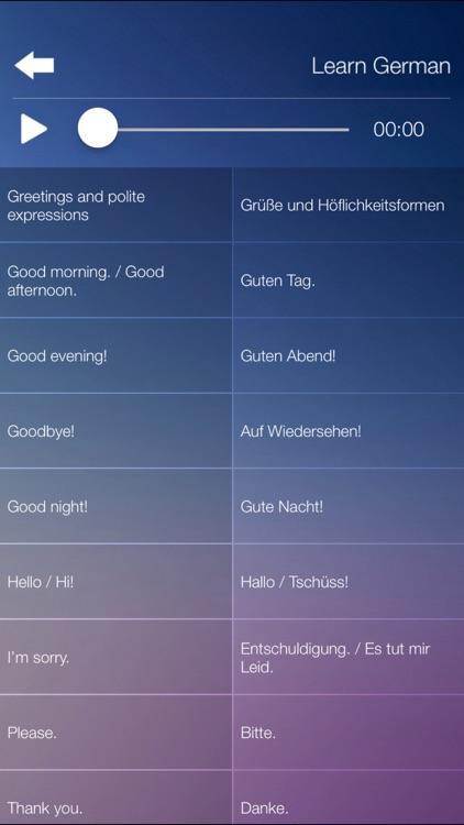 Learn GERMAN Learn Speak GERMAN Language Fast&Easy
