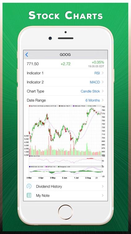 Dividend : stock market dividends calendar history screenshot-3