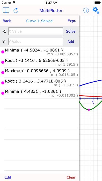 Multi Plot Graph Calculator