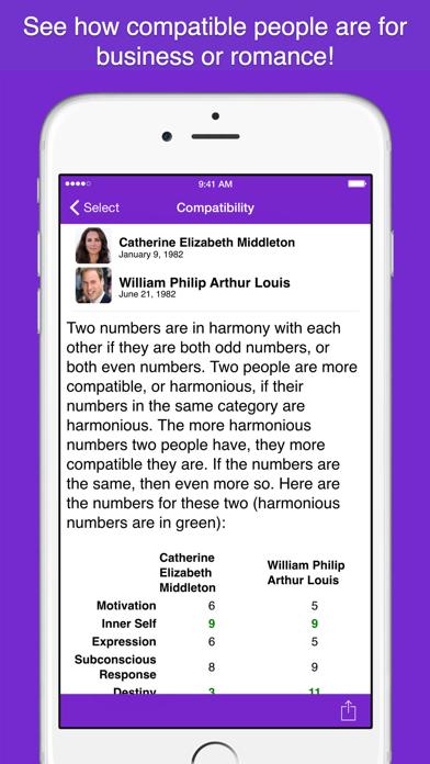 Numerology review screenshots