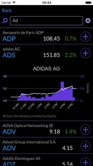 download TradeDuel apps 2