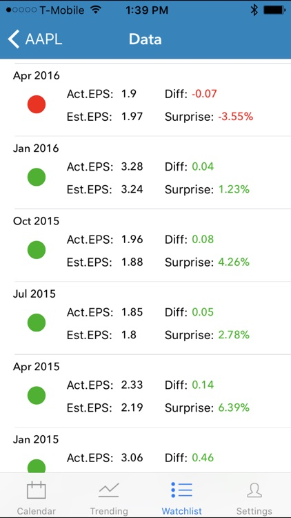 EarningShark : All-In-One Earnings Calendar screenshot-4