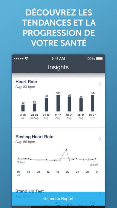 Screenshot for Fréquence Cardiaque+ in Lebanon App Store