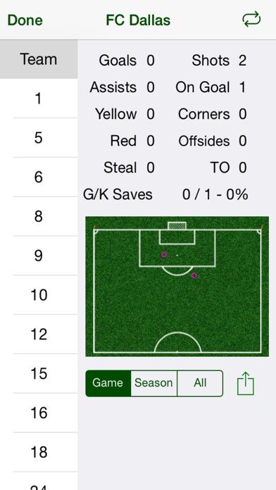 Score Soccer review screenshots