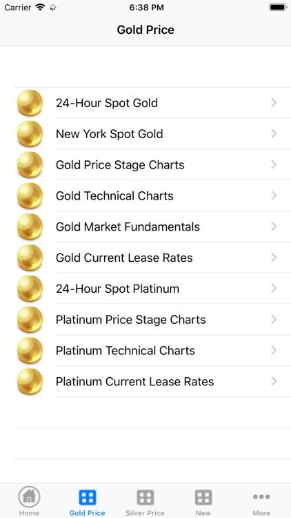 Gold Price Now Lite screenshot-3