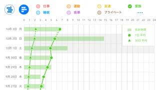 人気アプリ4点セット - やることリスト、タスクボード、行動記録、フォトカレンダーのおすすめ画像2