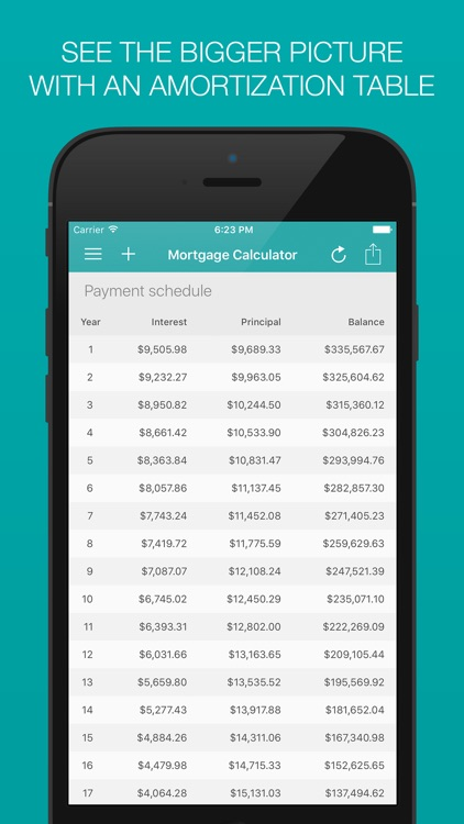 Mortgage Calculator: Weekly, Bi-weekly, Monthly Payment Options and More! screenshot-4