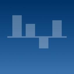 Premium financial investment calculator