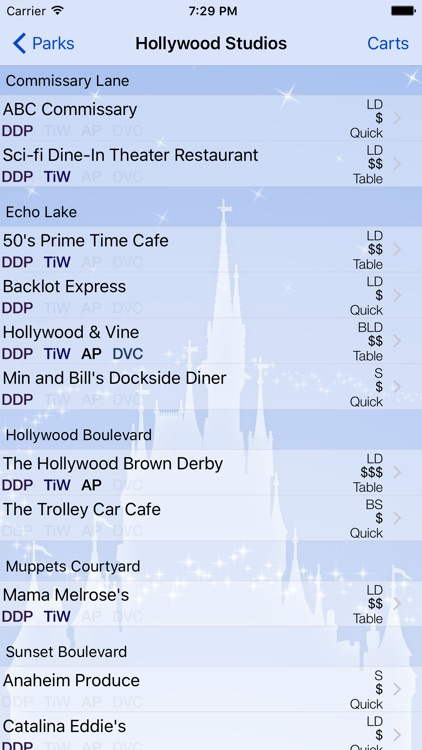 Magic Guide for Disney World: Wait Times & Dining screenshot-3
