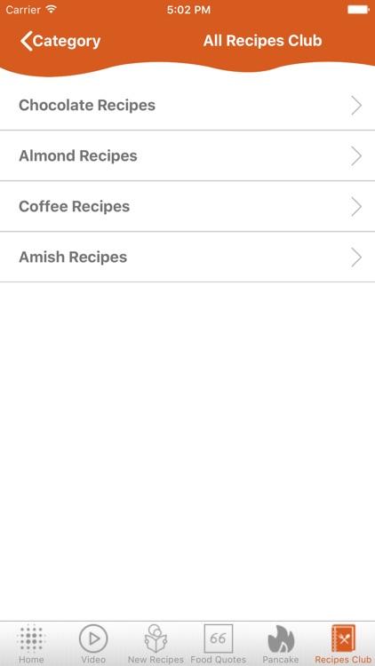 Cherry Cook Recipes