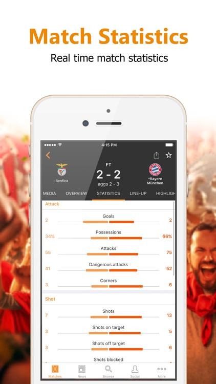 Super Scores - Soccer Live Scores