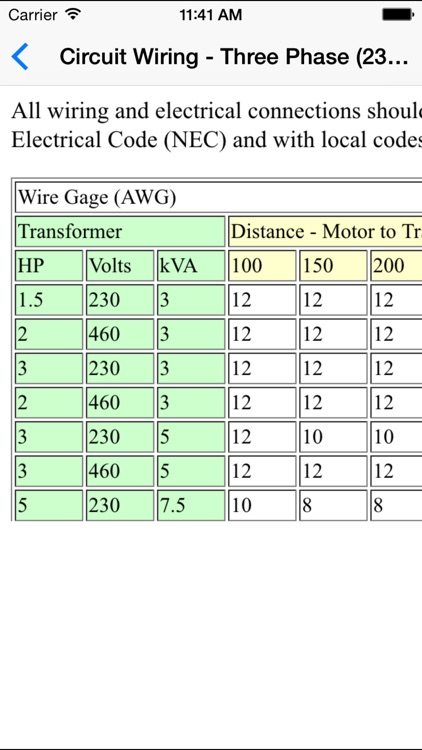 EE Basics - Electrical Engineers and Electricians screenshot-3