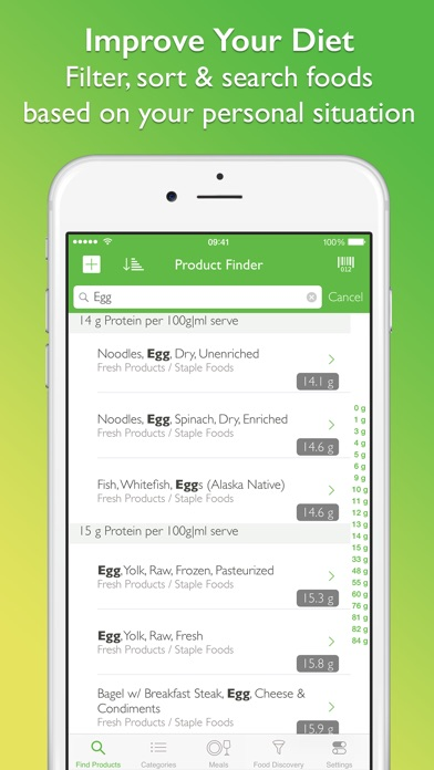 Calorieguide Food Nutrition Facts Calculator For Fresh Produce