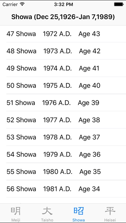 How Old ? (Age)