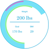 Weight Diary Lite