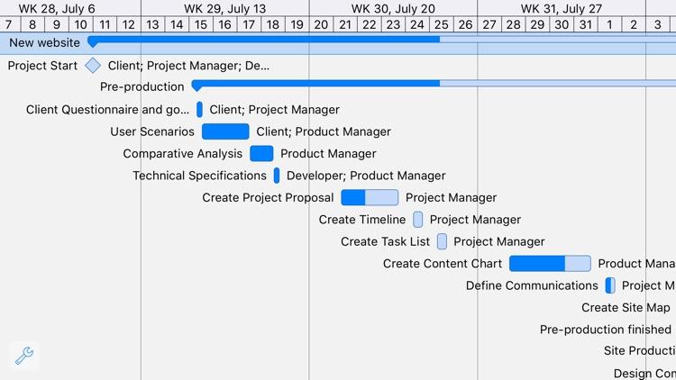 Merlin Project Go screenshot-4