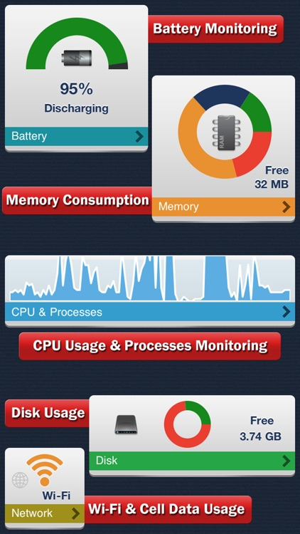 System Status Pro - Battery & Network Manager