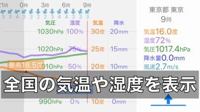 気温グラフ screenshot1