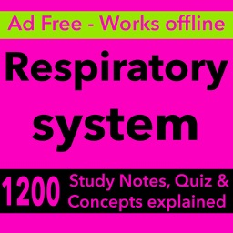 Respiratory System Nursing & therapy App-1200 Q&A