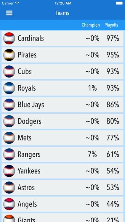 Predictor - Baseball 2016 Edition screenshot-3