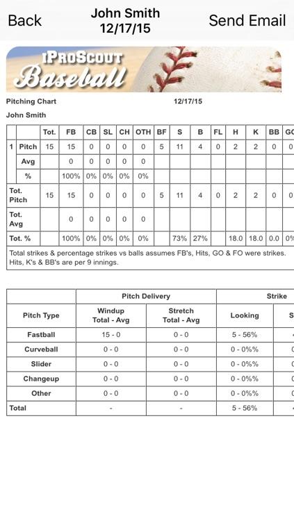 Pitch Count & Chart screenshot-4