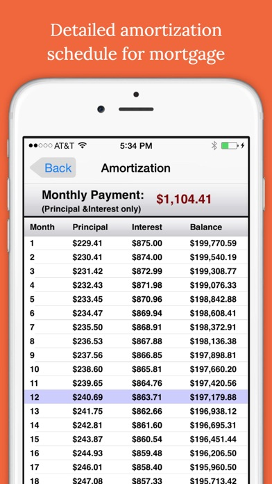 Easy Mortgages - Mortgages Calculator-2