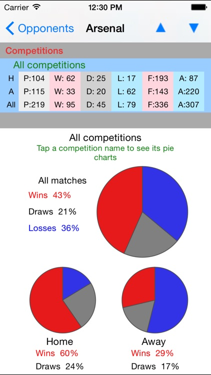 About Man Utd: facts & stats for Manchester United screenshot-4