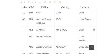 Airport Airline Codes Databaseのおすすめ画像3