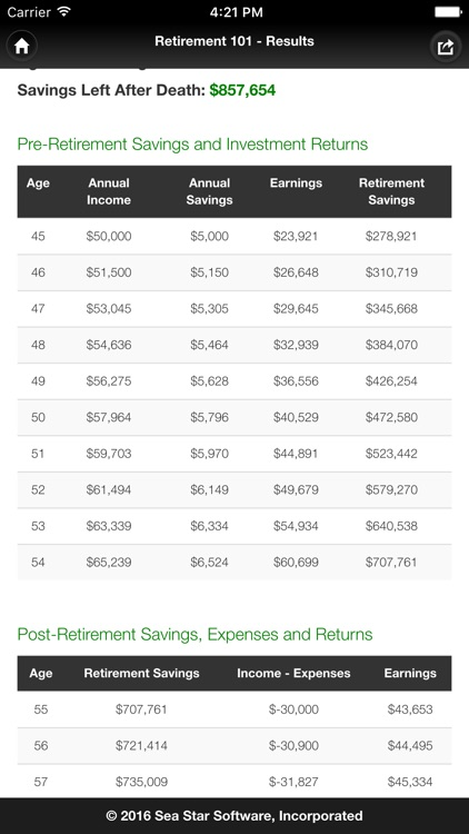 Retirement Calculator 101