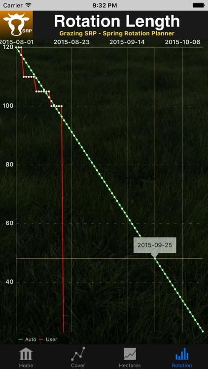 Grazing SRP - Spring Rotation Planner screenshot-3