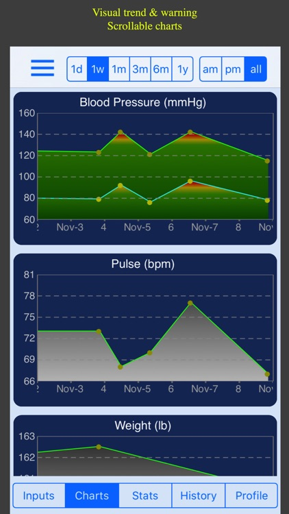 Blood Pressure Monitor - Pro screenshot-1
