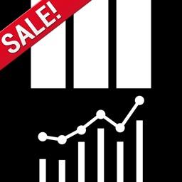 Market Monitor for Minimum
