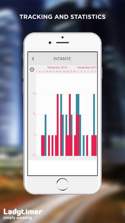 LADYTIMER Period Tracker screenshot-3