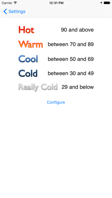 Idress For Weather review screenshots